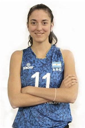Florencia Natasha Busquets Reyes