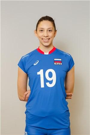 Olga Biryukova