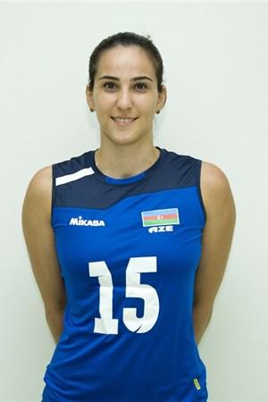 Aynur Imanova