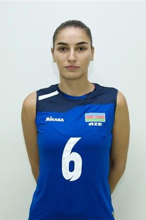 Ayshan Abdulazimova