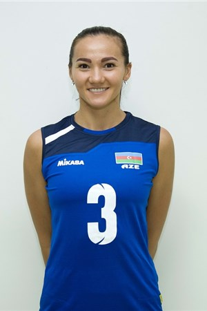 Anastasiya Gurbanova