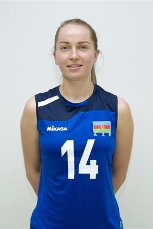 Krystsina Yagubova
