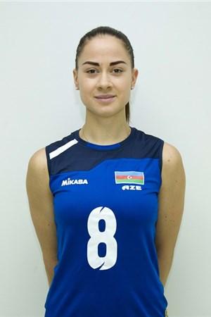 Yelyzaveta Samadova