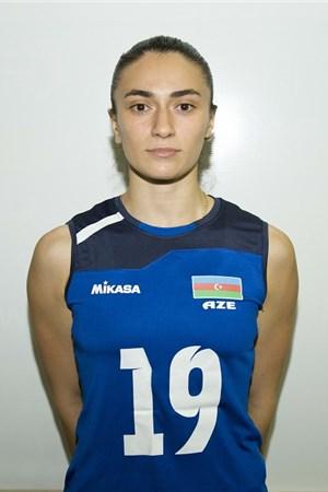 Bayaz Aliyeva