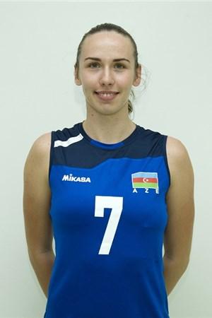 Olena Kharchenko