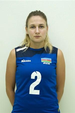 Yana Azimova