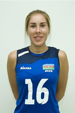 Iuliia Karimova