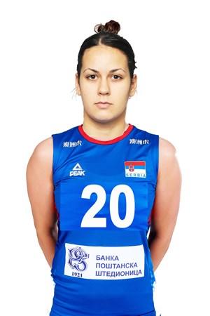 Ana Zivojinovic