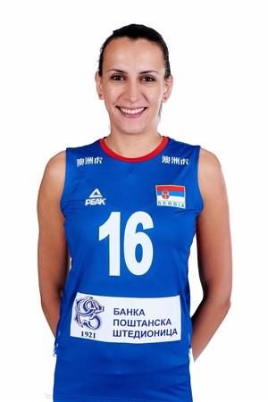Milena Rasic