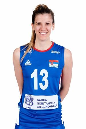 Ana Bjelica