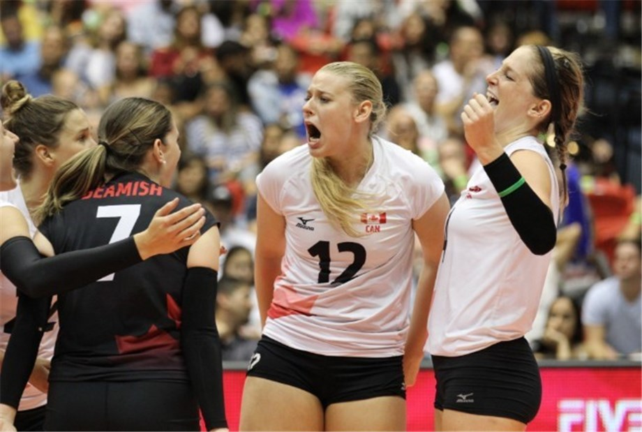 News Canada Release World Championship Roster