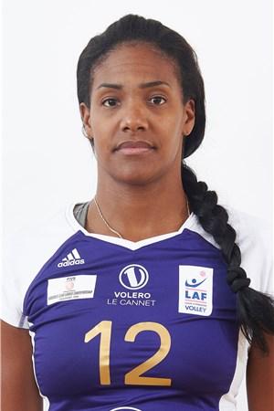Rosir Kalderon Dias