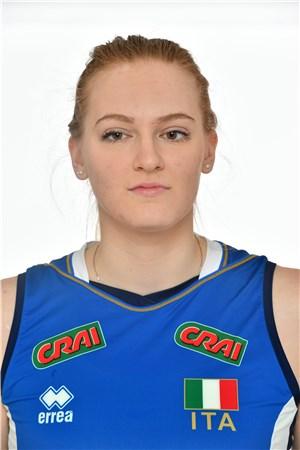 Alexandra Botezat