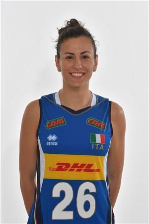 Elena Perinelli