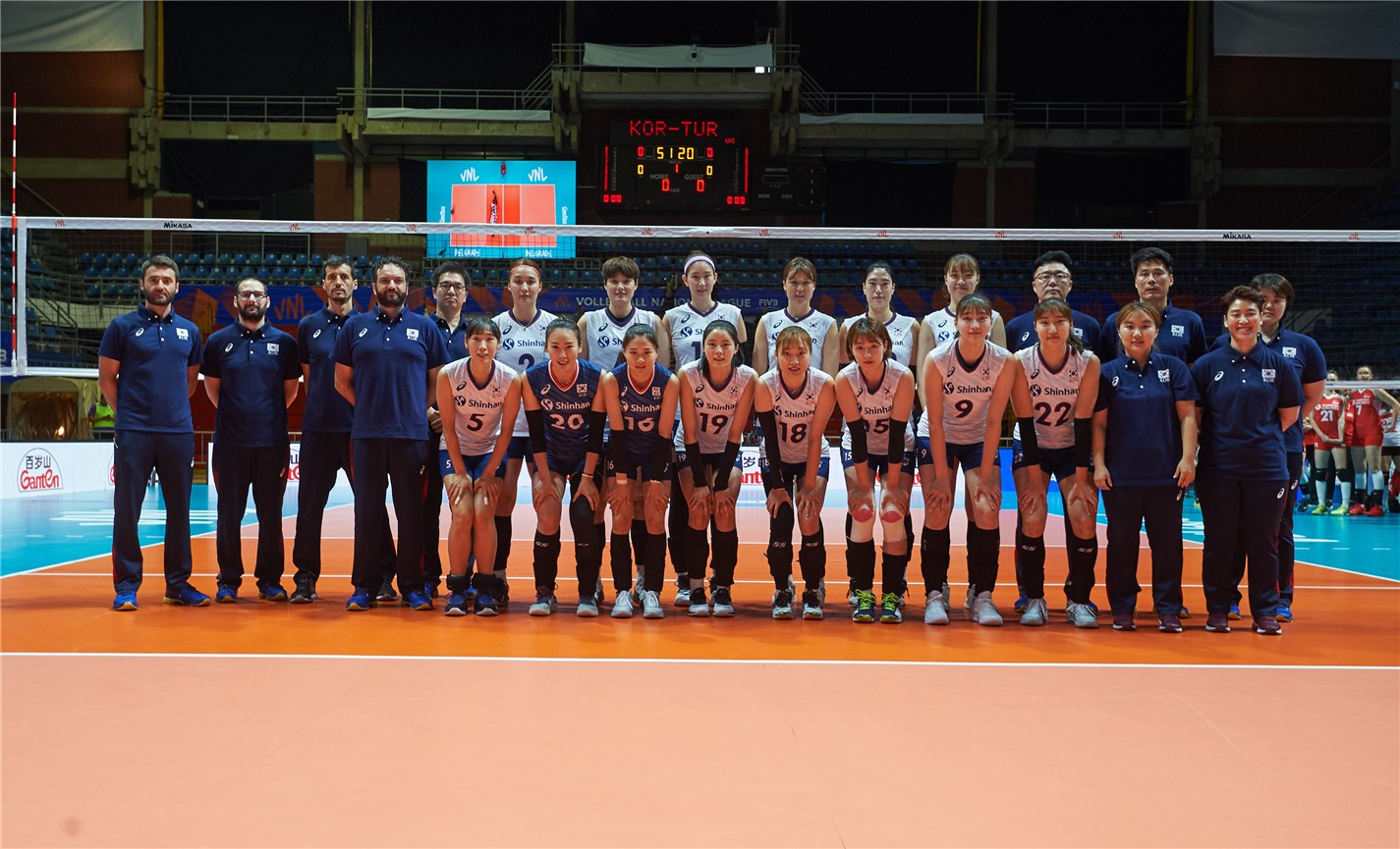 Overview - Korea - FIVB Volleyball Nations League 2019