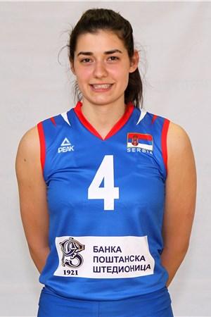 Isidora Rodic