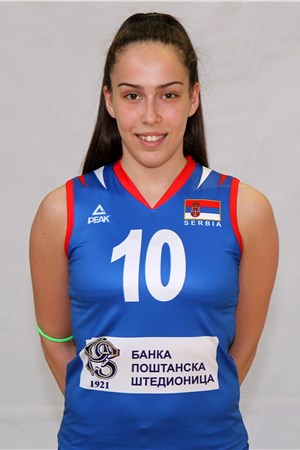 Miljana Glusac