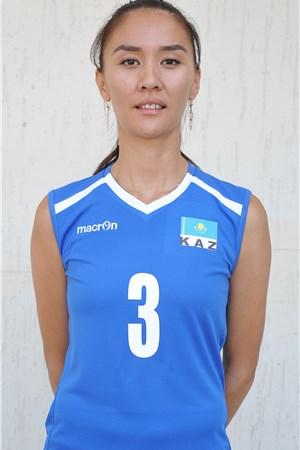 Sana Anarkulova