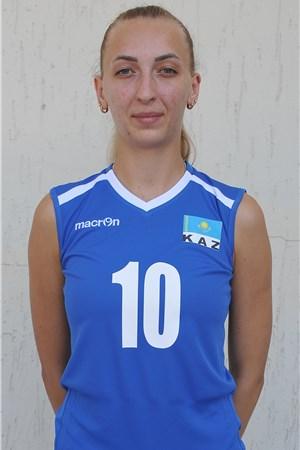 Polina Kostiva