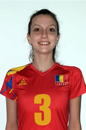 Iarina Luana Axinte