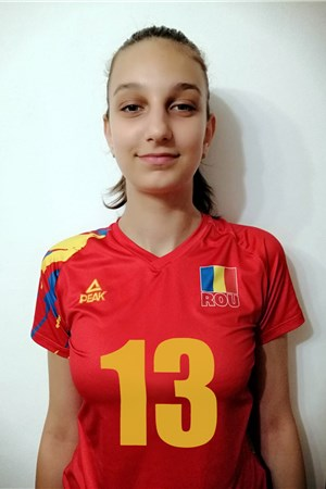 Denisa Stefania Cheluta