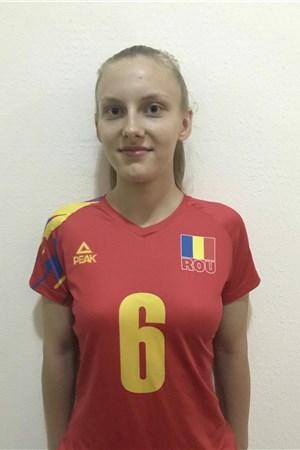Andreea Cristina Murar