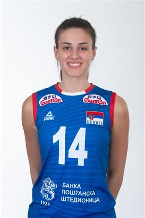 Maja Aleksic