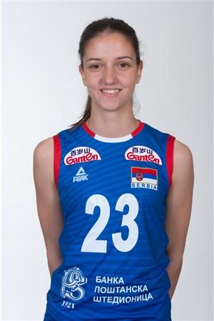 Mila Djordjevic