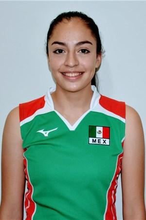 Sofia Maldonado Diaz