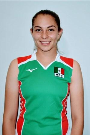 María José González De La Cerda
