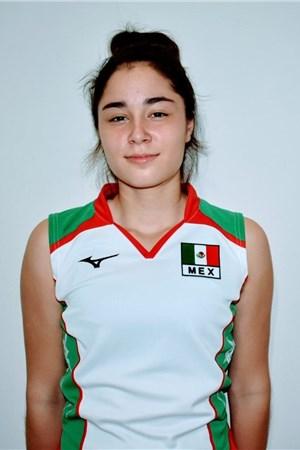 Angella Audrey Rivera Rios