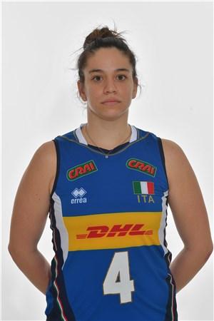 Francesca Bosio