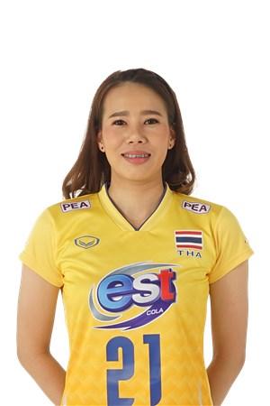 Gullapa Piampongsan