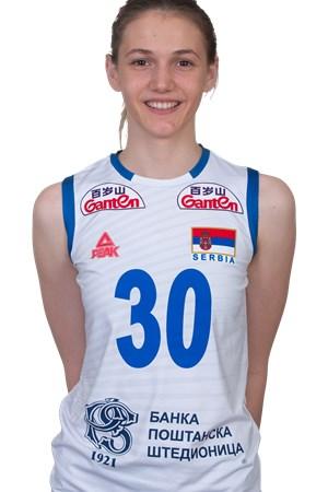 Aleksandra Tadic