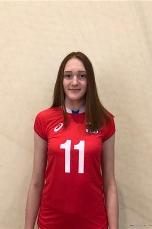 Yulia Brovkina