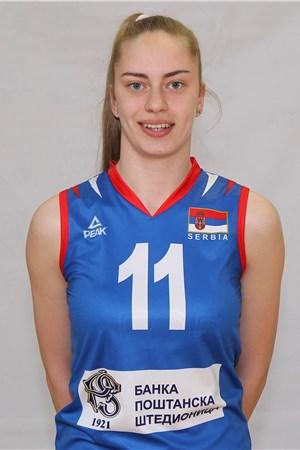 Milica Milunovic