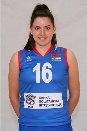 Veronika Djokic