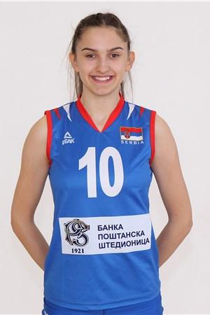 Jovana Cvetkovic