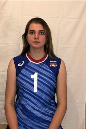 Elizaveta Kochurina